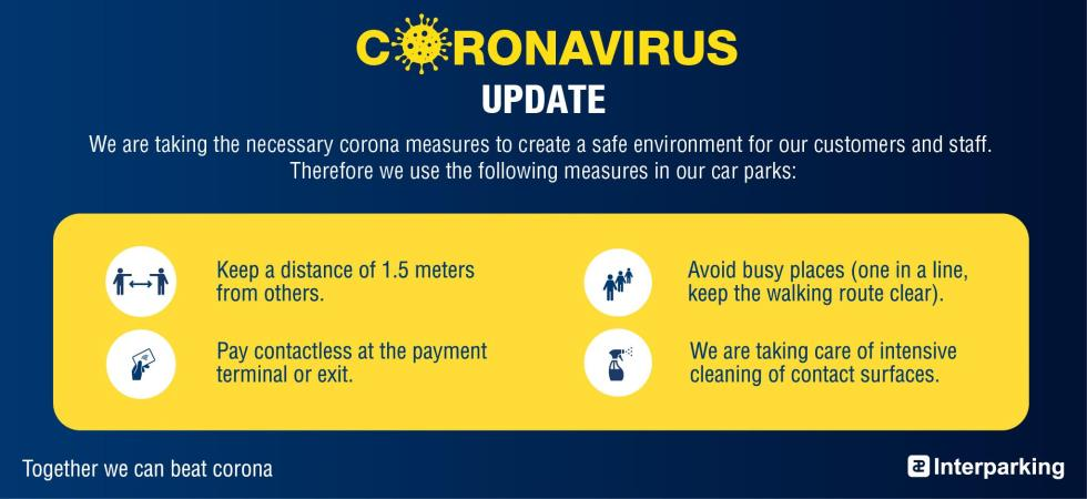 Covid-19 Update: Measures car parks